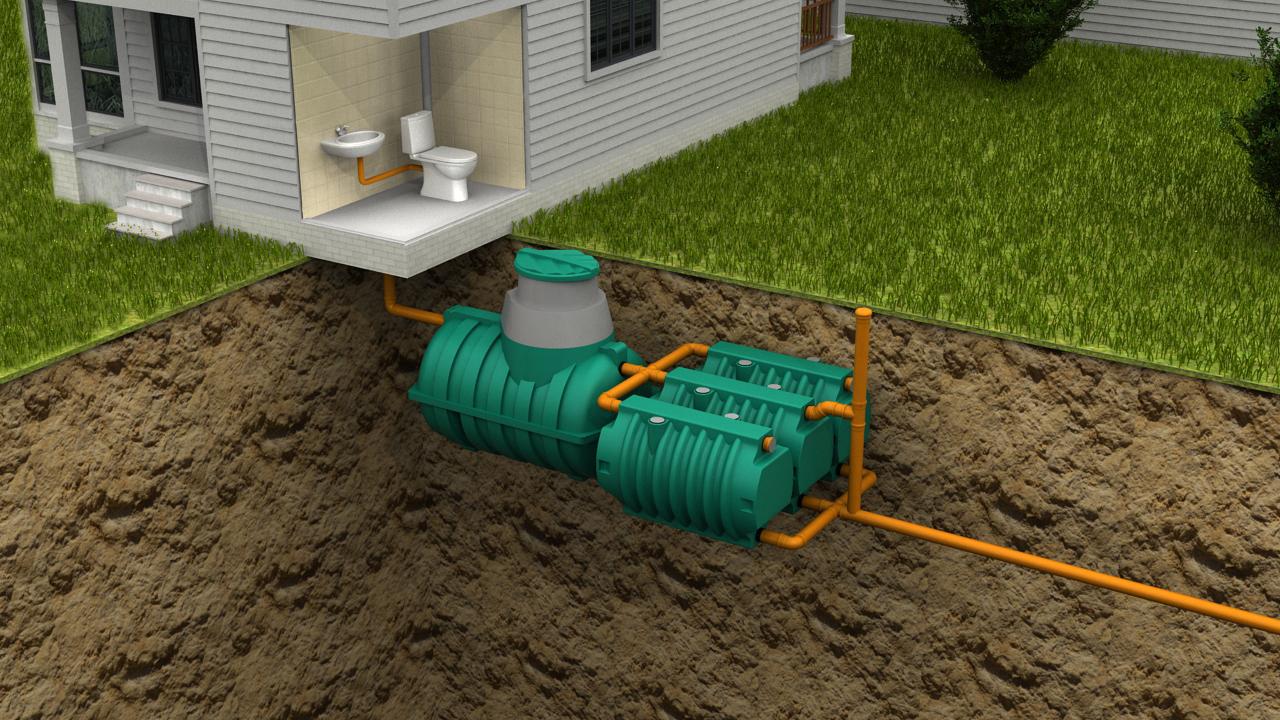 Советы по очистке линии канализации